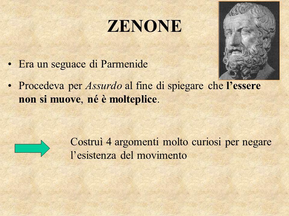 ZENONE Era un seguace di Parmenide