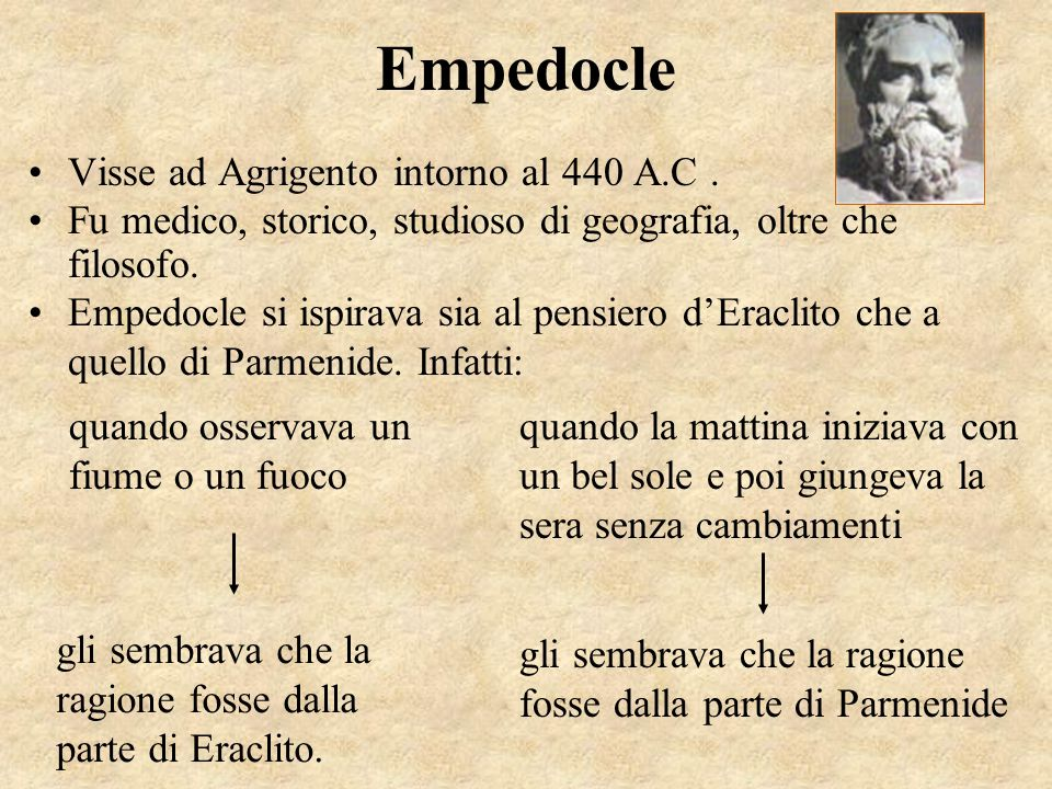 Empedocle Visse ad Agrigento intorno al 440 A.C .
