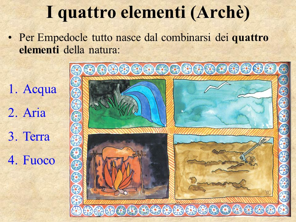 I quattro elementi (Archè)