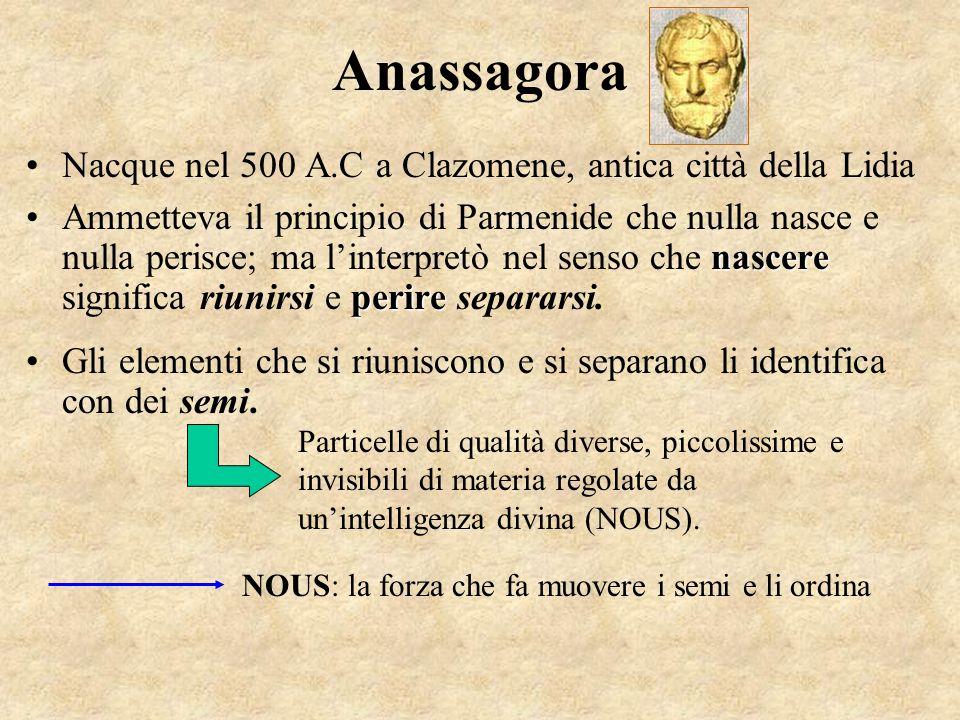 Anassagora Nacque nel 500 A.C a Clazomene, antica città della Lidia