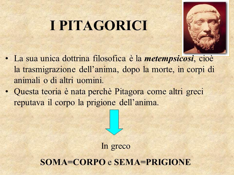 SOMA=CORPO e SEMA=PRIGIONE