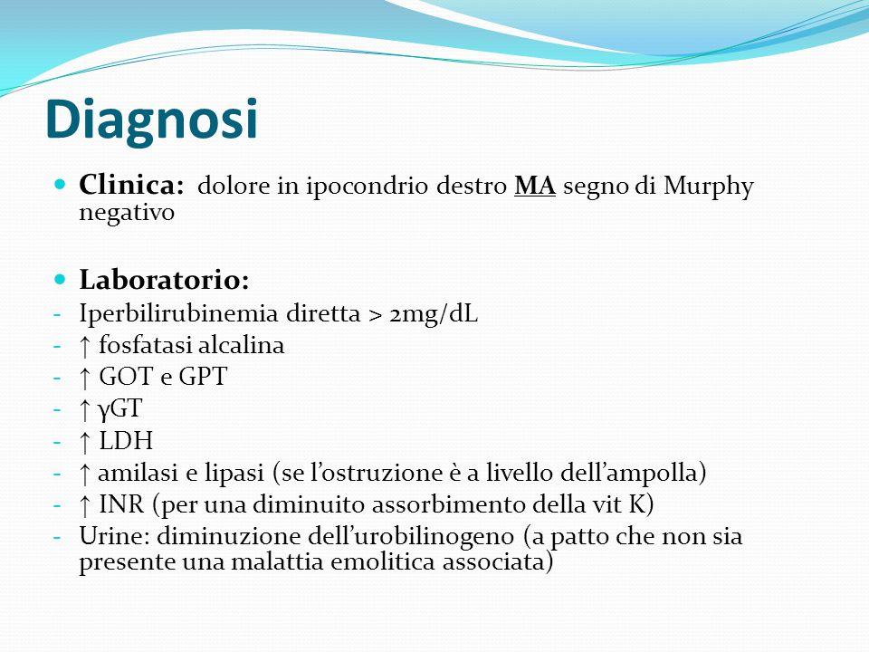 Diagnosi Clinica: dolore in ipocondrio destro MA segno di Murphy negativo. Laboratorio: Iperbilirubinemia diretta > 2mg/dL.