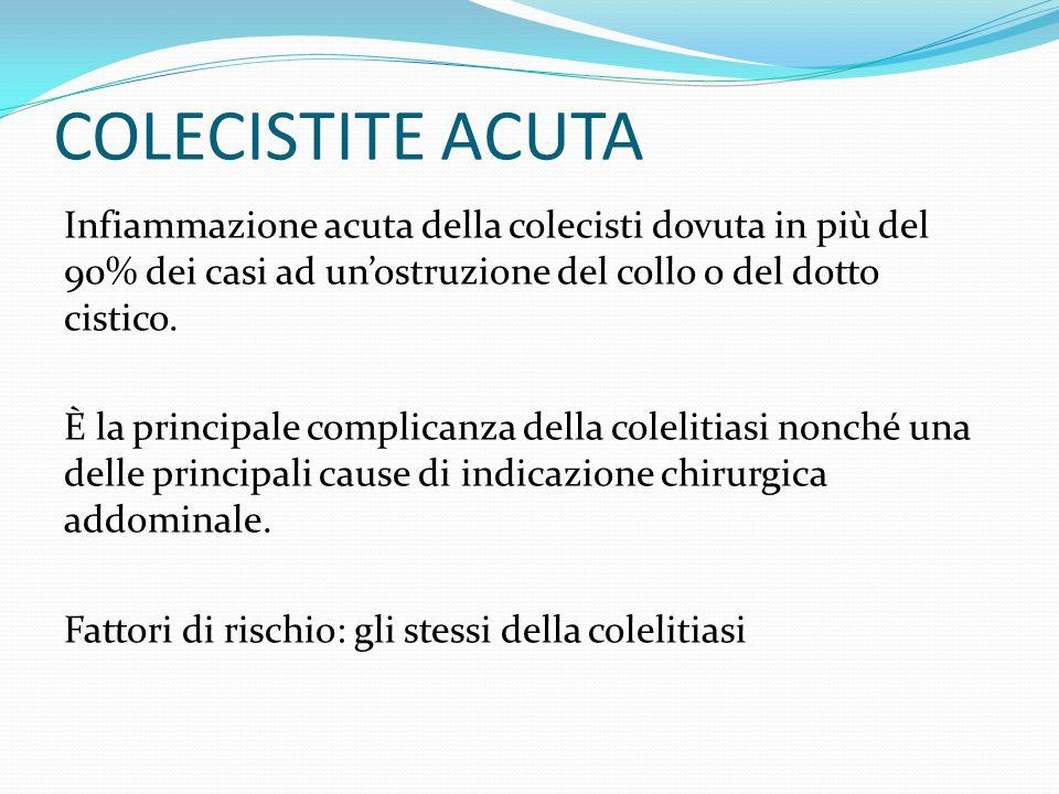 COLECISTITE ACUTA