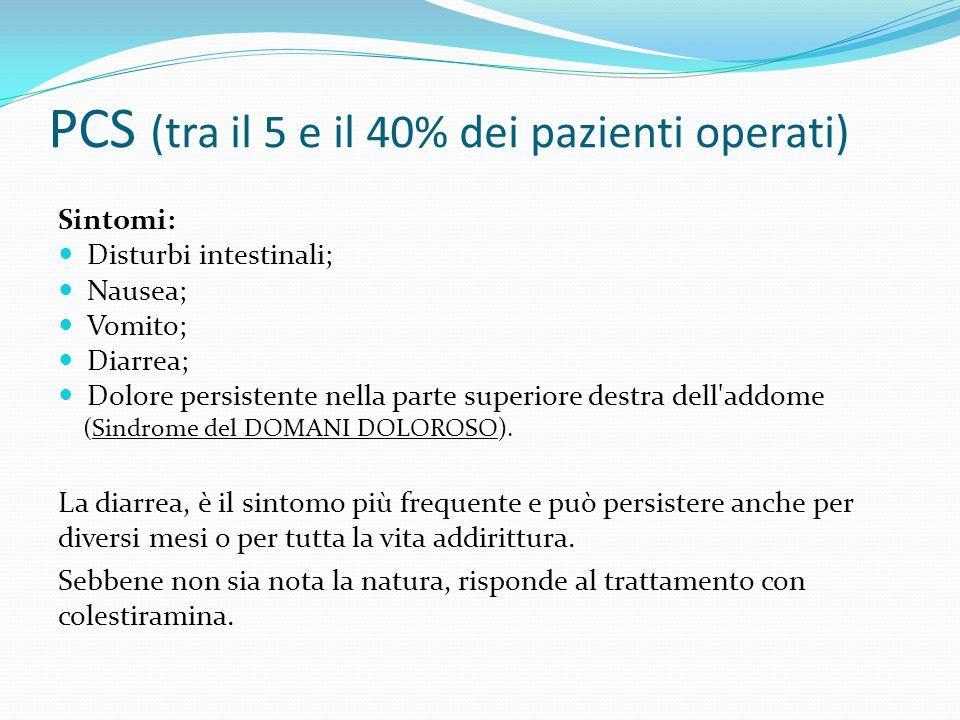 PCS (tra il 5 e il 40% dei pazienti operati)