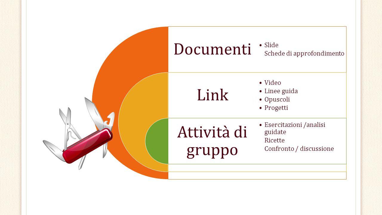 Documenti Link Attività di gruppo Risorse Slide
