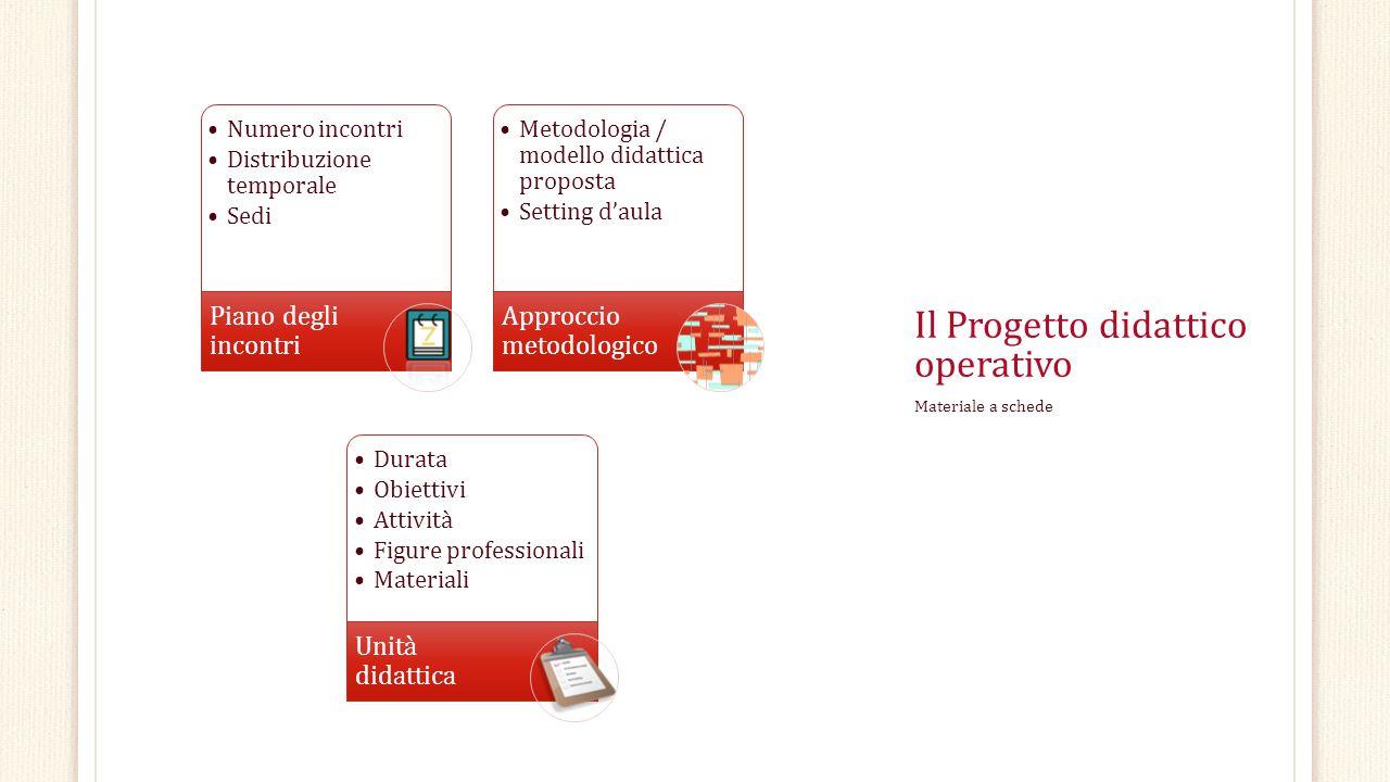Il Progetto didattico operativo