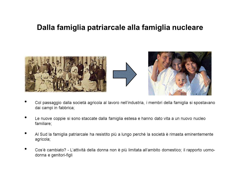 Dalla famiglia patriarcale alla famiglia nucleare