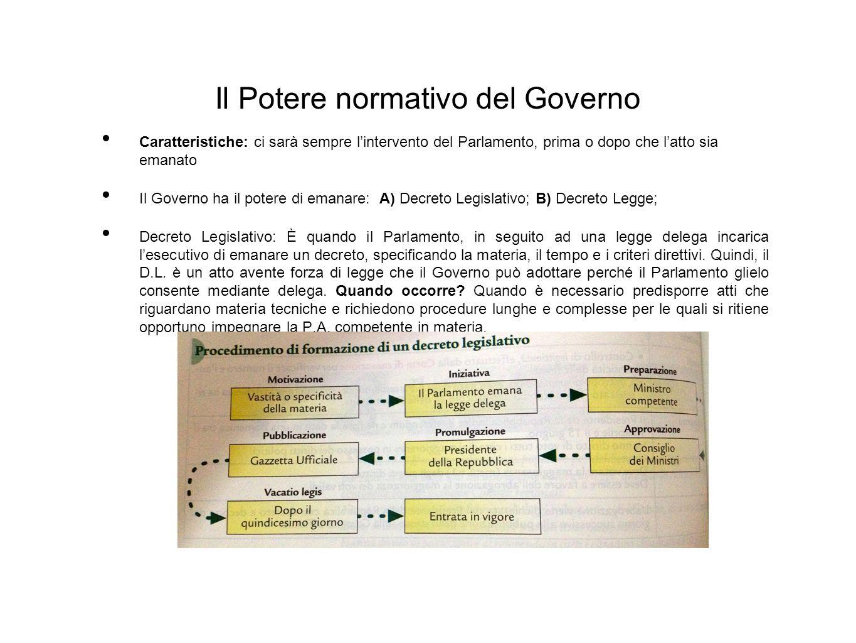 Il Potere normativo del Governo