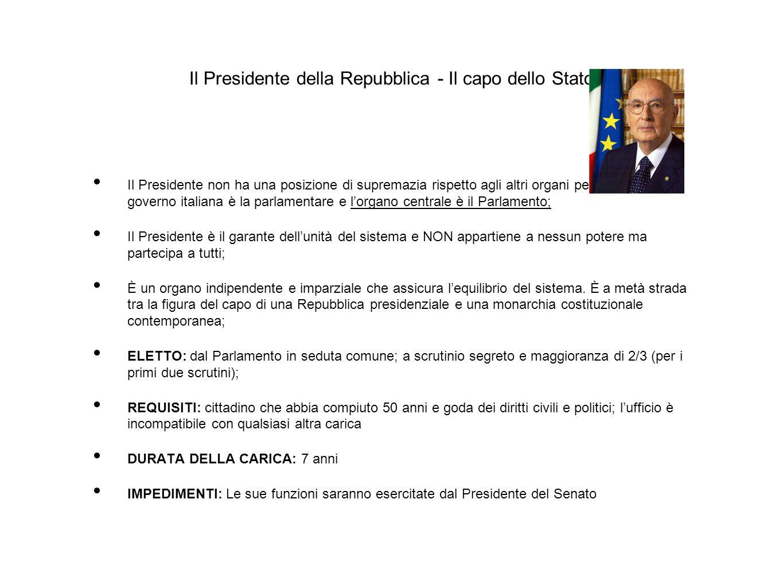 Il Presidente della Repubblica - Il capo dello Stato