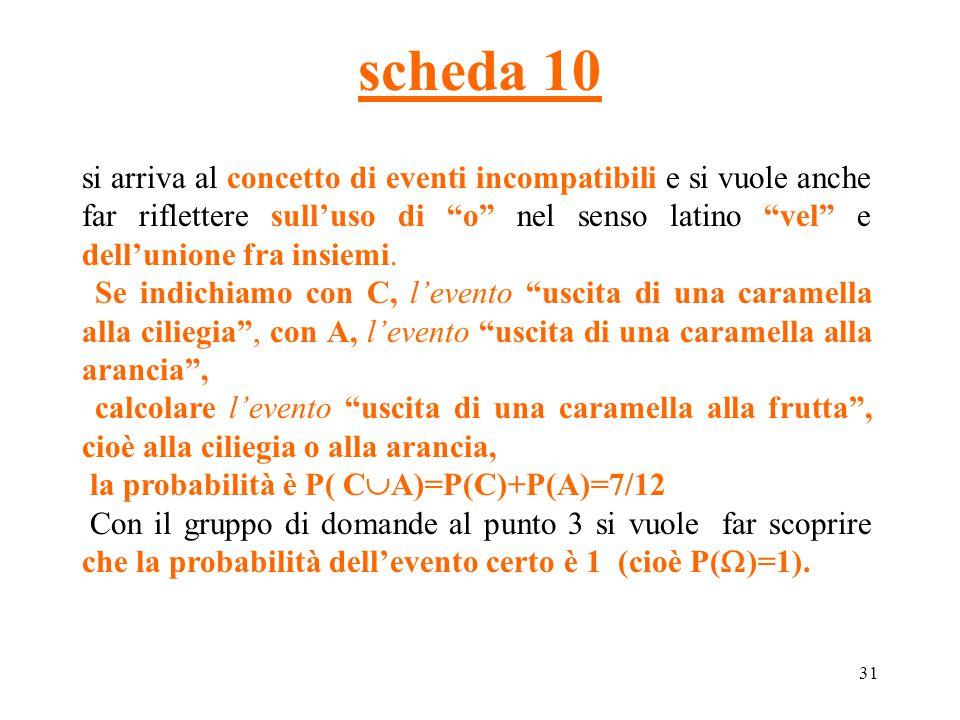 scheda 10