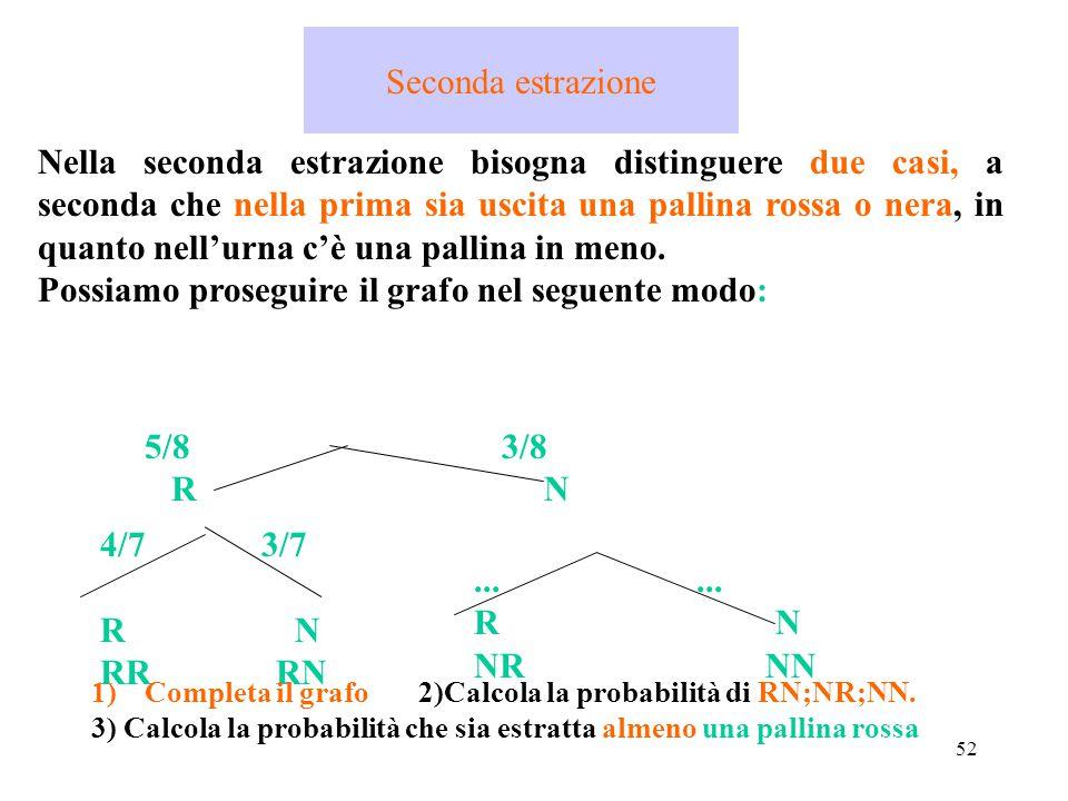 Possiamo proseguire il grafo nel seguente modo: