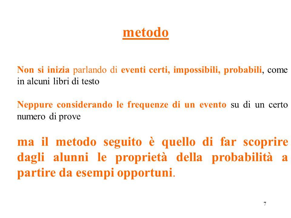 metodo Non si inizia parlando di eventi certi, impossibili, probabili, come in alcuni libri di testo.