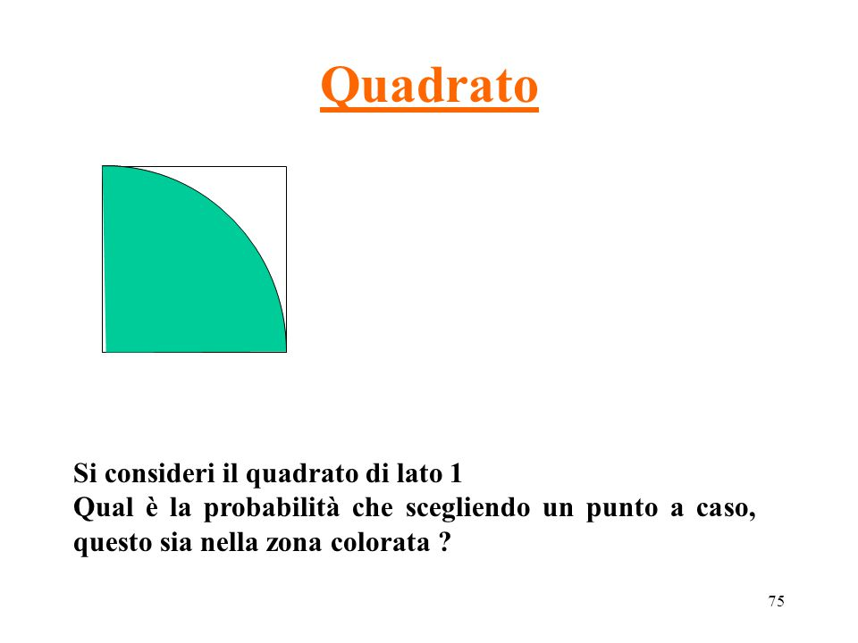 Quadrato Si consideri il quadrato di lato 1