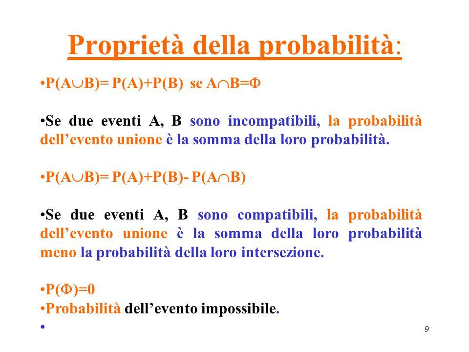 Proprietà della probabilità: