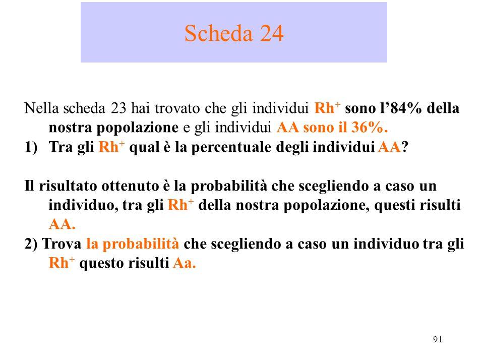 Scheda 24 Nella scheda 23 hai trovato che gli individui Rh+ sono l'84% della nostra popolazione e gli individui AA sono il 36%.