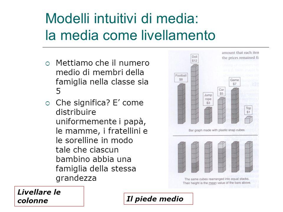 Modelli intuitivi di media: la media come livellamento