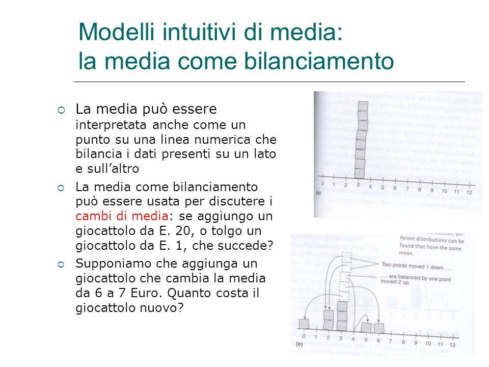Modelli intuitivi di media: la media come bilanciamento