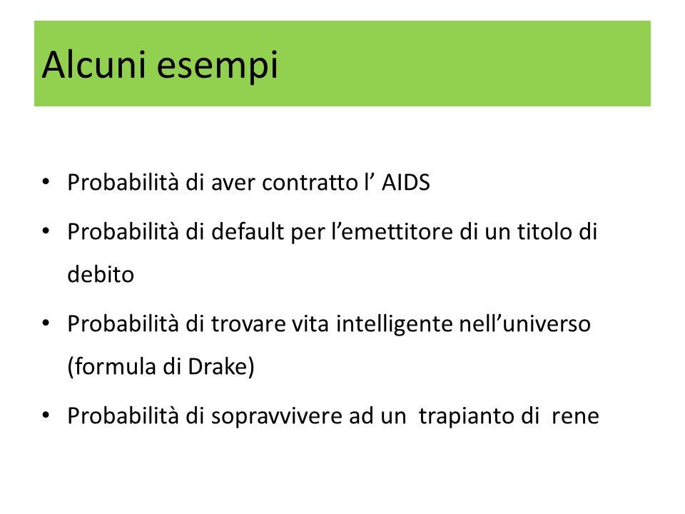 Alcuni esempi Probabilità di aver contratto l' AIDS