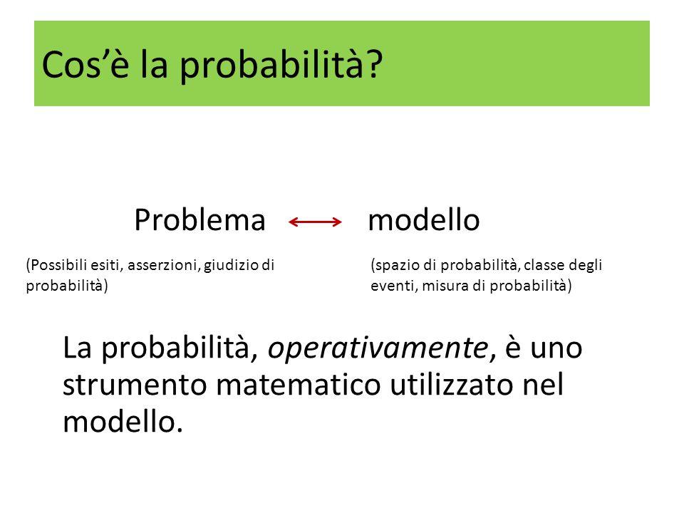 Cos'è la probabilità Problema modello