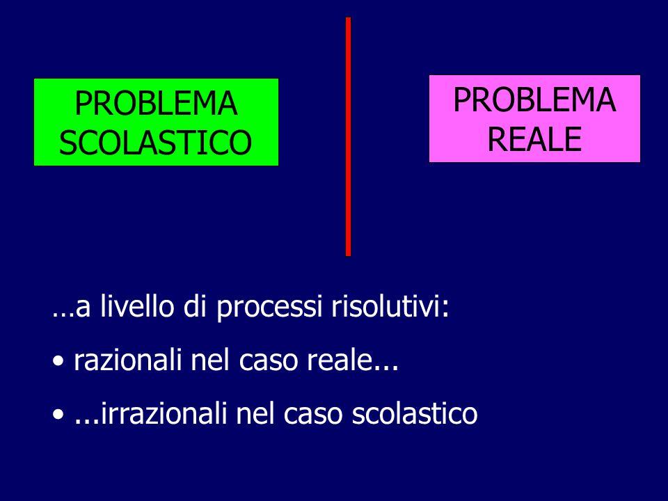 PROBLEMA PROBLEMA REALE SCOLASTICO …a livello di processi risolutivi: