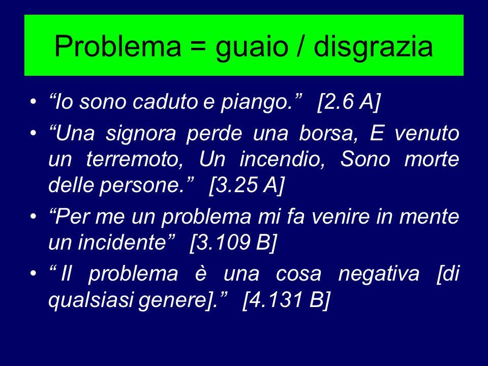 Problema = guaio / disgrazia