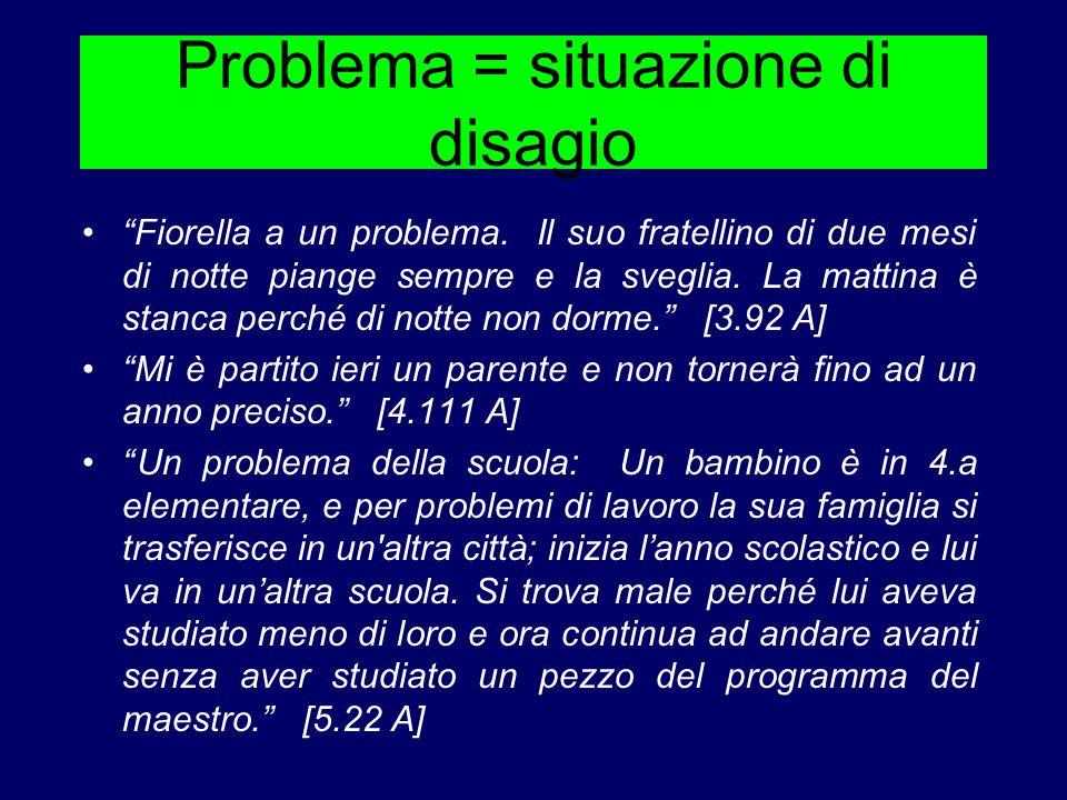 Problema = situazione di disagio