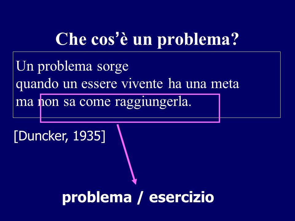 Che cos'è un problema Un problema sorge
