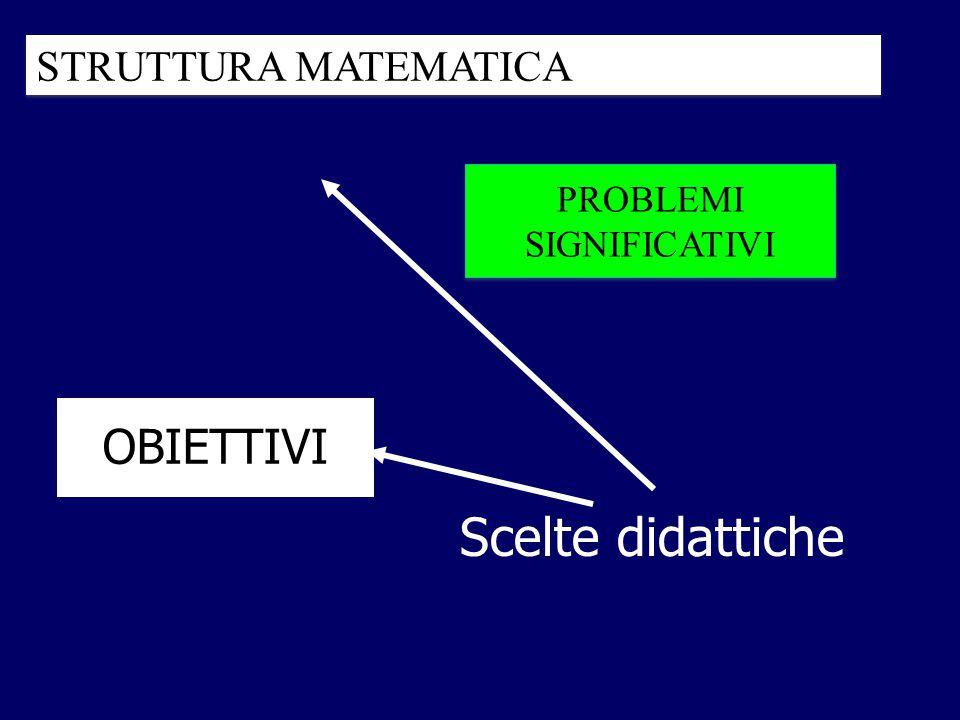 Perché Scelte didattiche OBIETTIVI STRUTTURA MATEMATICA PROBLEMI