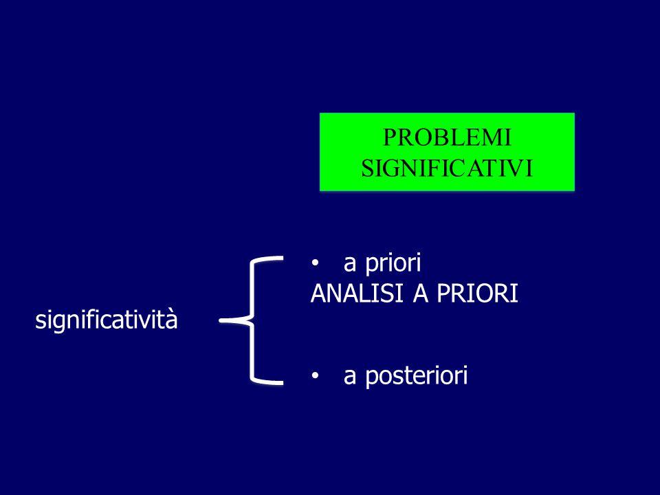 PROBLEMI SIGNIFICATIVI a priori ANALISI A PRIORI significatività a posteriori