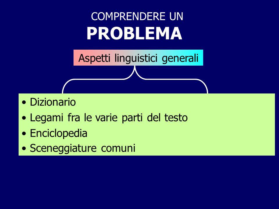 Aspetti linguistici generali