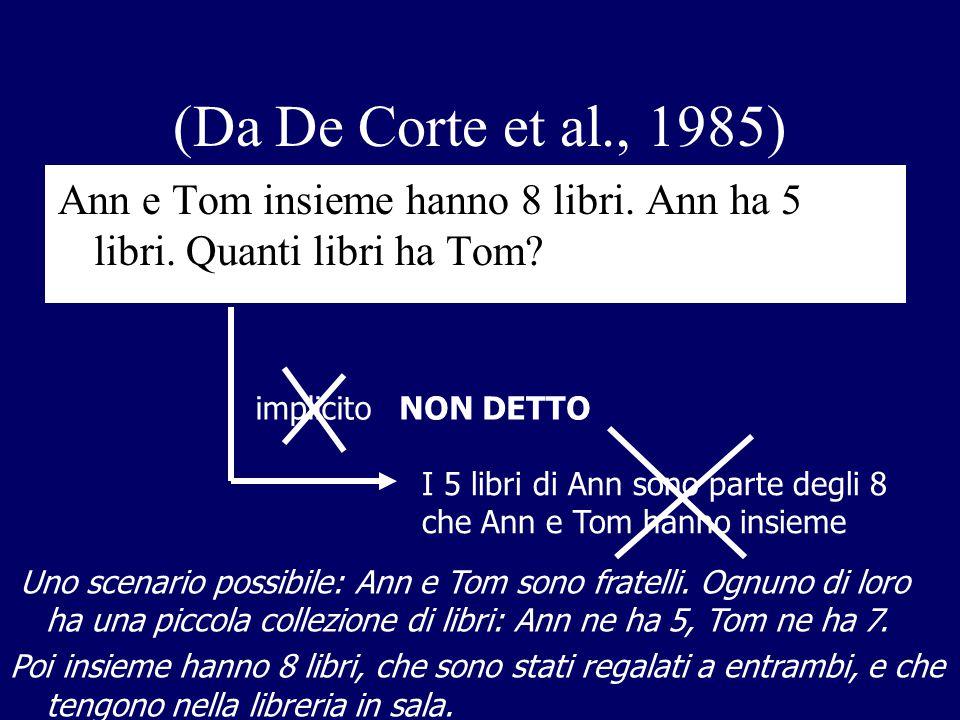 (Da De Corte et al., 1985) Ann e Tom insieme hanno 8 libri. Ann ha 5 libri. Quanti libri ha Tom implicito.