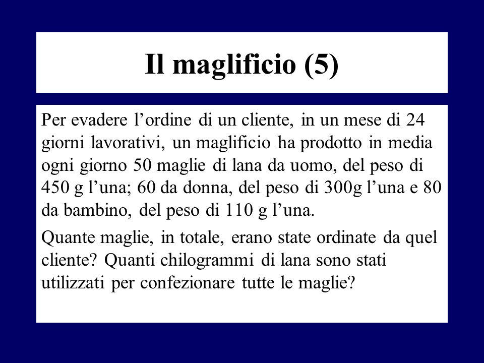 Il maglificio (5)