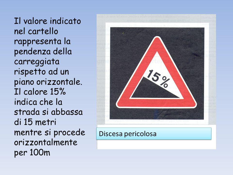 Il valore indicato nel cartello rappresenta la pendenza della carreggiata rispetto ad un piano orizzontale. Il calore 15% indica che la strada si abbassa di 15 metri mentre si procede orizzontalmente per 100m