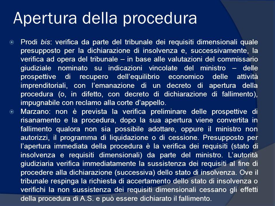 Apertura della procedura