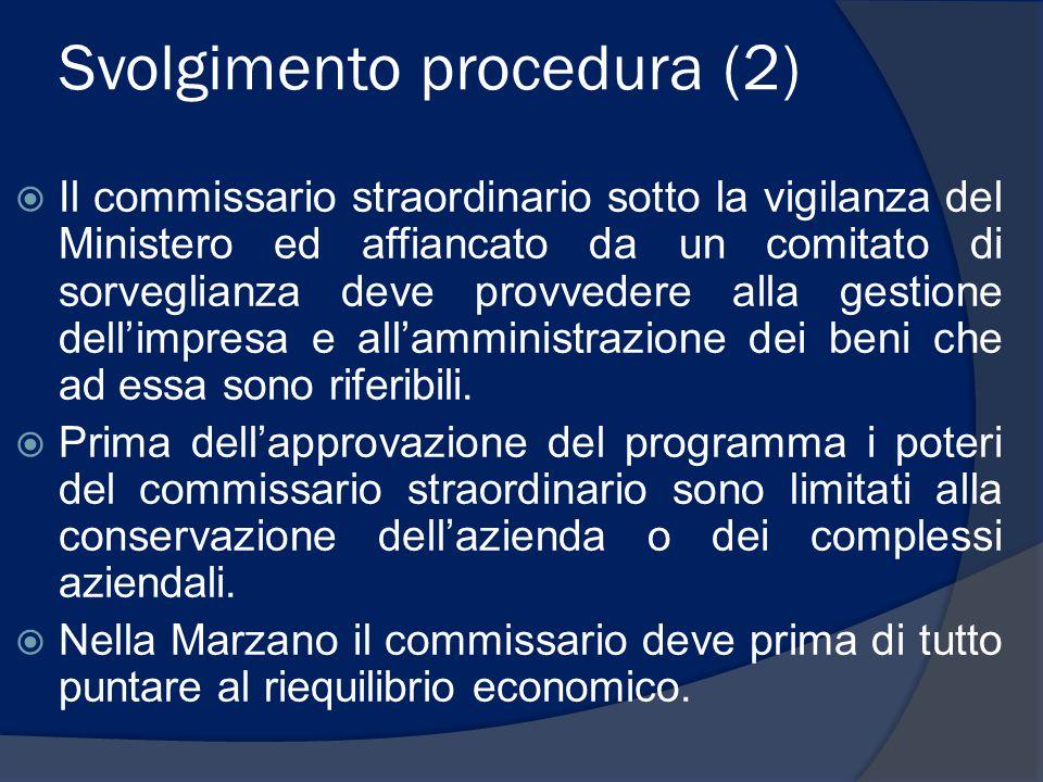 Svolgimento procedura (2)