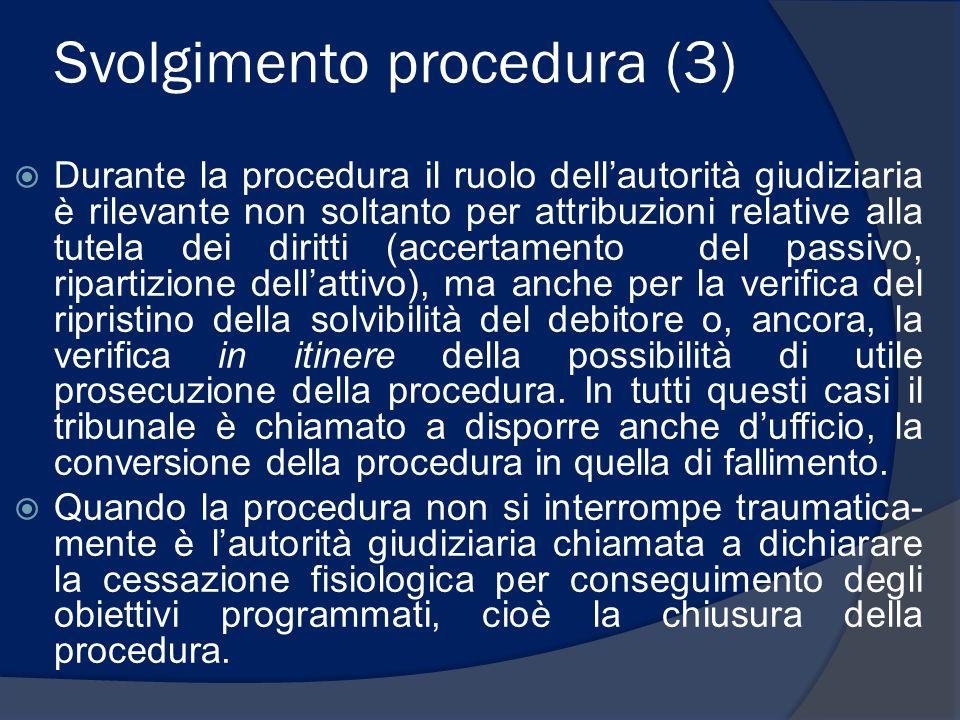 Svolgimento procedura (3)