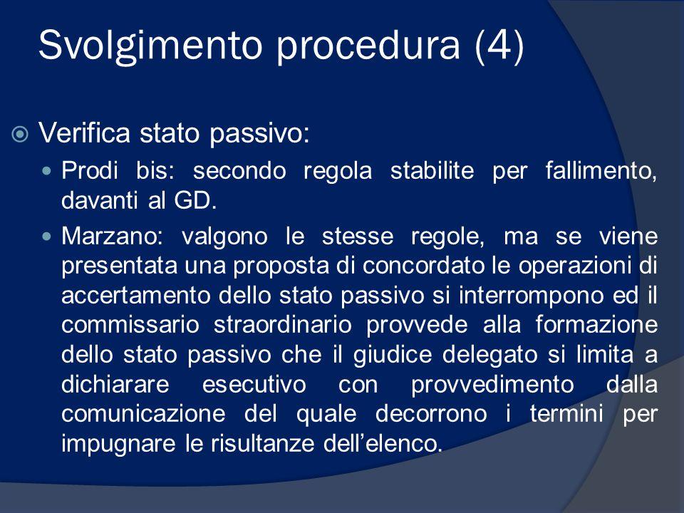 Svolgimento procedura (4)