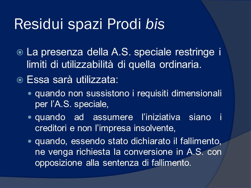 Residui spazi Prodi bis