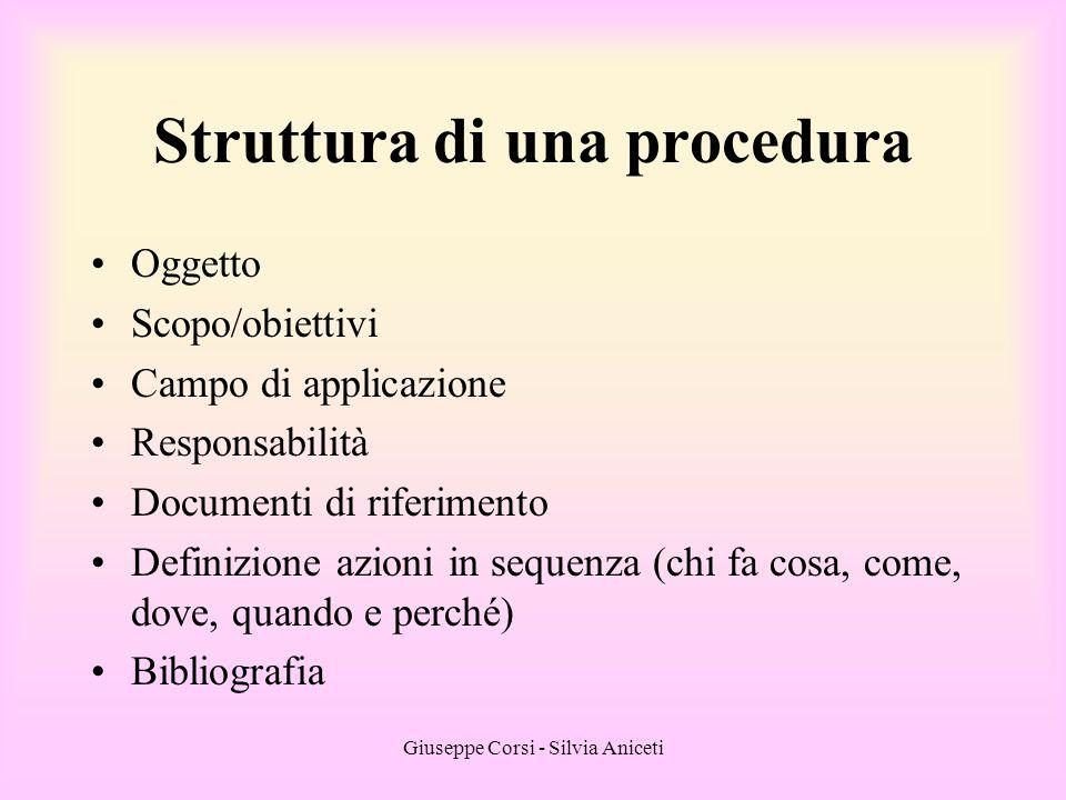 Struttura di una procedura