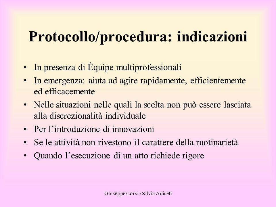 Protocollo/procedura: indicazioni
