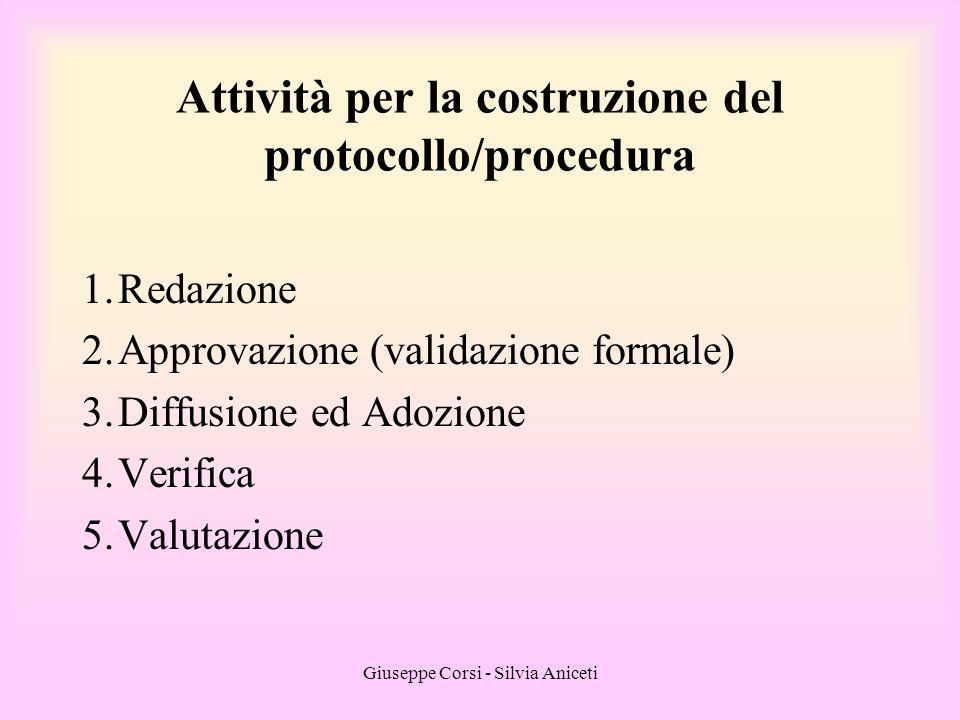 Attività per la costruzione del protocollo/procedura