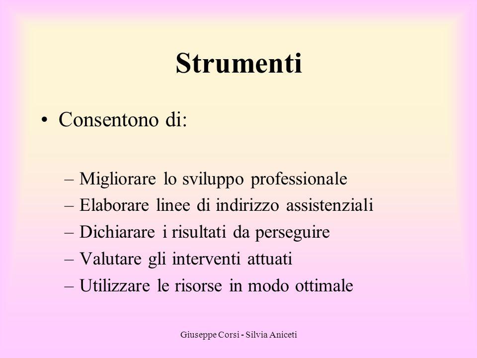 Giuseppe Corsi - Silvia Aniceti