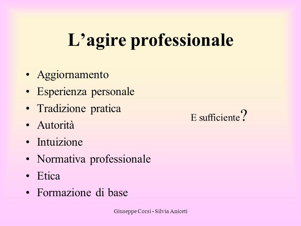 L'agire professionale