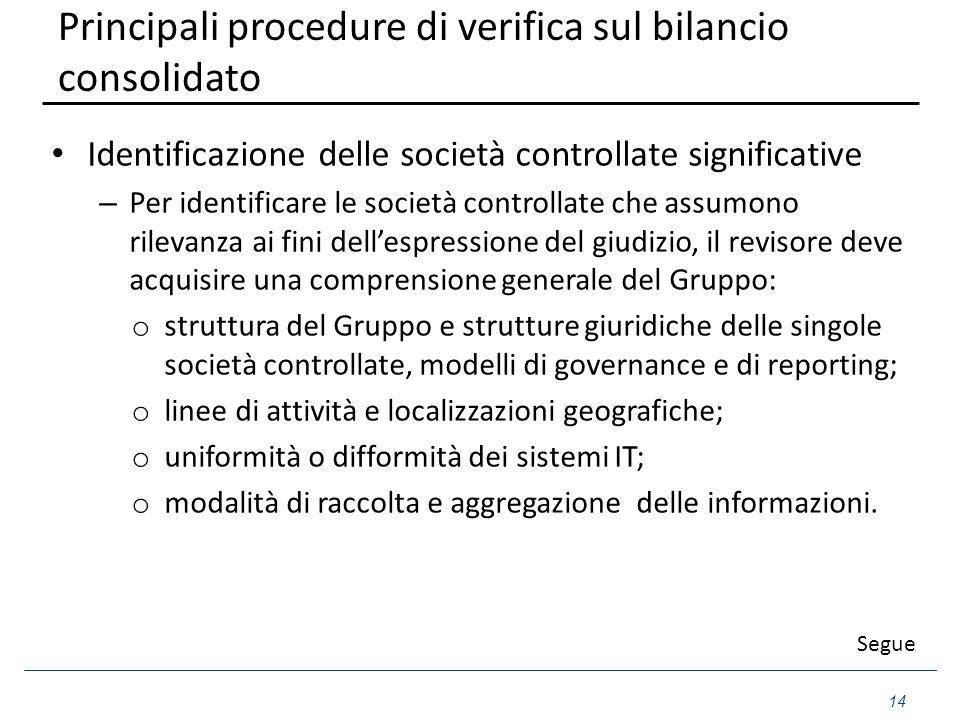 Principali procedure di verifica sul bilancio consolidato