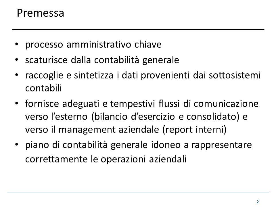 Premessa processo amministrativo chiave