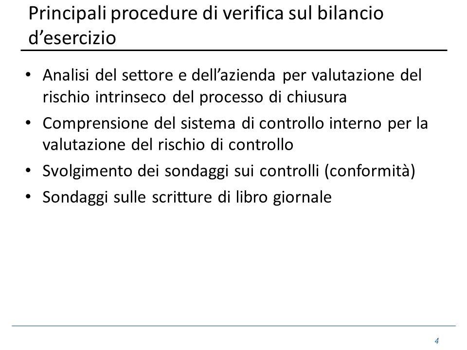 Principali procedure di verifica sul bilancio d'esercizio