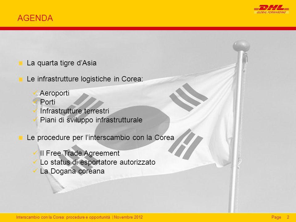 AGENDA La quarta tigre d'Asia Le infrastrutture logistiche in Corea: