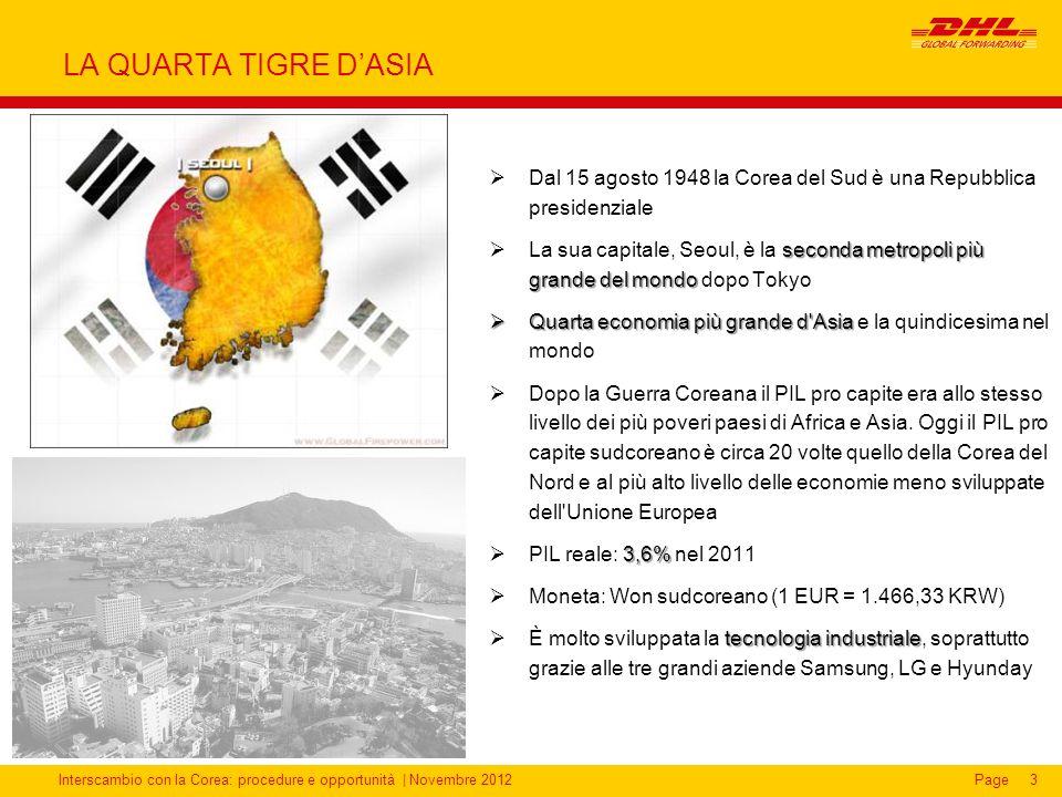 LA QUARTA TIGRE D'ASIA Dal 15 agosto 1948 la Corea del Sud è una Repubblica presidenziale.