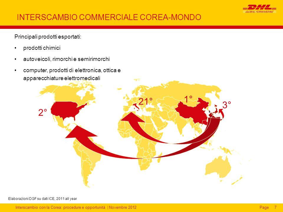INTERSCAMBIO COMMERCIALE COREA-MONDO