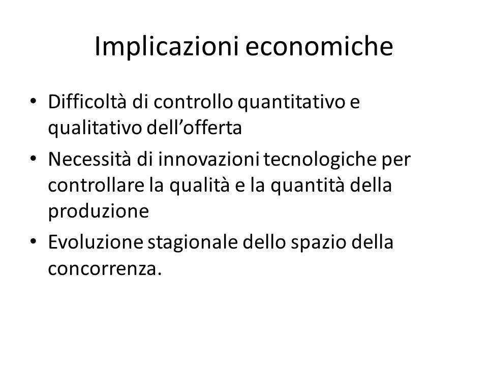 Implicazioni economiche